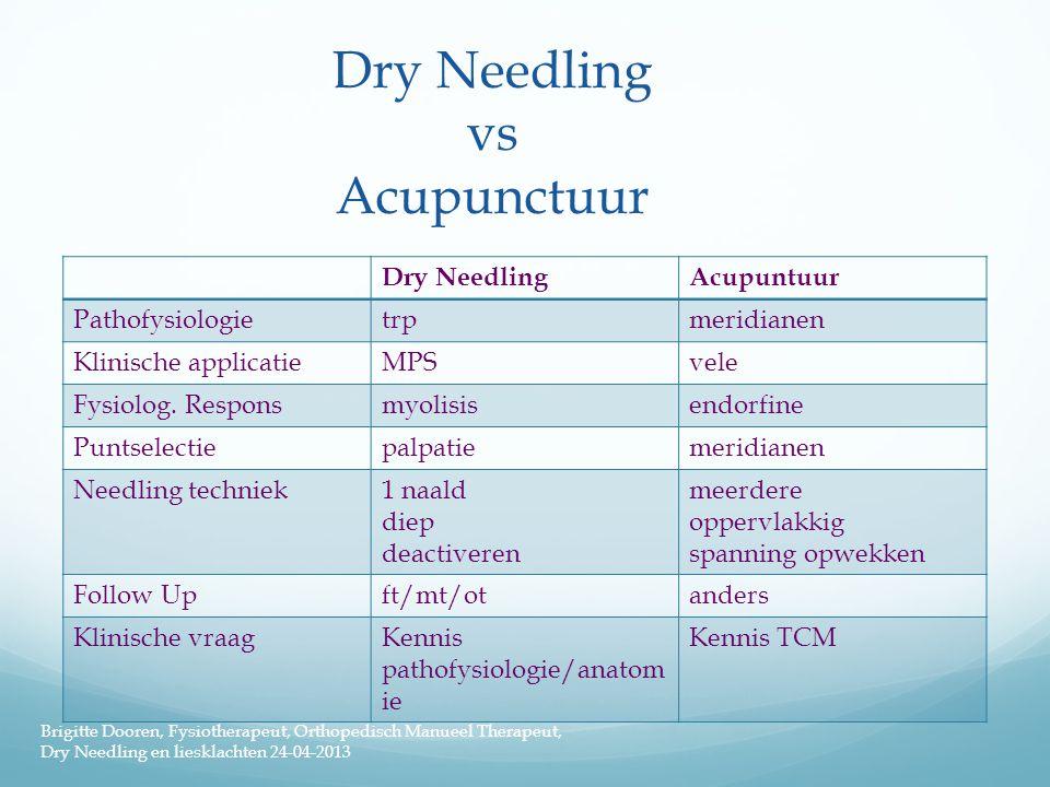 Dry Needling vs Acupunctuur Dry NeedlingAcupuntuur Pathofysiologietrpmeridianen Klinische applicatieMPSvele Fysiolog.