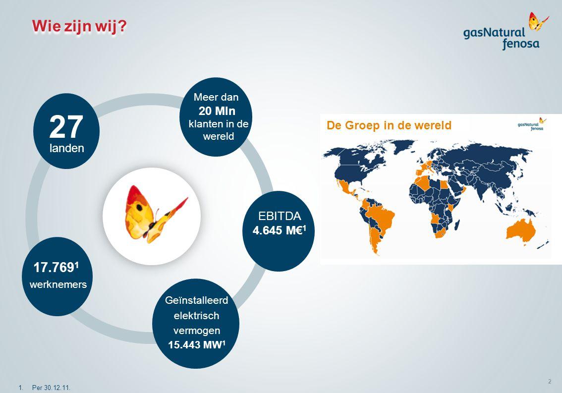 2 landen 27 werknemers klanten in de wereld 20 Mln Meer dan 1.Per 30.12.11.