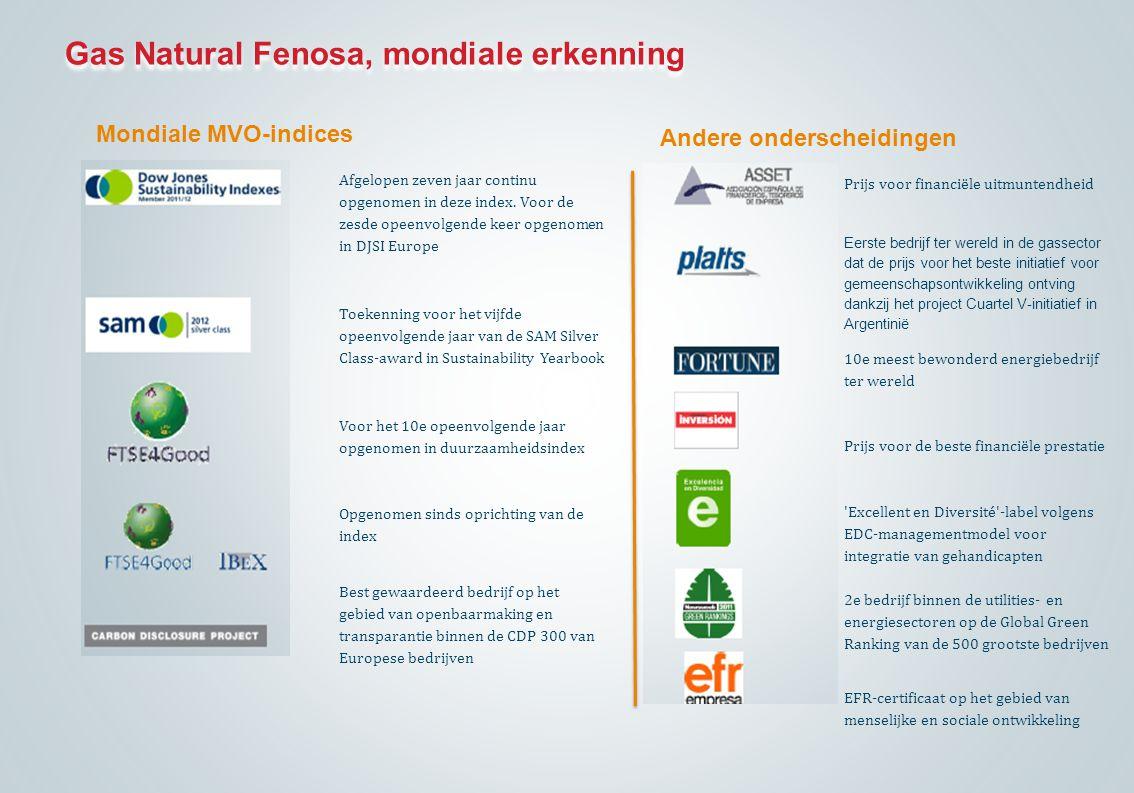 Gas Natural Fenosa, mondiale erkenning Afgelopen zeven jaar continu opgenomen in deze index.