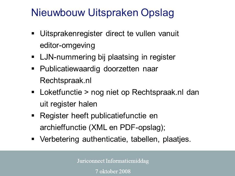 Nieuwbouw Uitspraken Opslag  Uitsprakenregister direct te vullen vanuit editor-omgeving  LJN-nummering bij plaatsing in register  Publicatiewaardig
