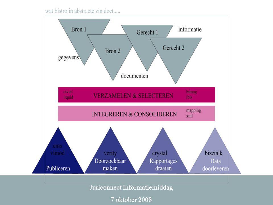 LJN-Index verworvenheid  ISBN voor NL-uitspraken  Verwijsindex naar andere bronnen en publicaties  Direkt te benaderen maar ook via Webservice (updates)  Persistente deeplink  Aspect voor rating belang van uitspraak  Taakverdeling tussen rechtspraak en derden: uitgevers, universiteiten, belangenorganisaties > open markt voor meerwaarde Juriconnect Informatiemiddag 7 oktober 2008