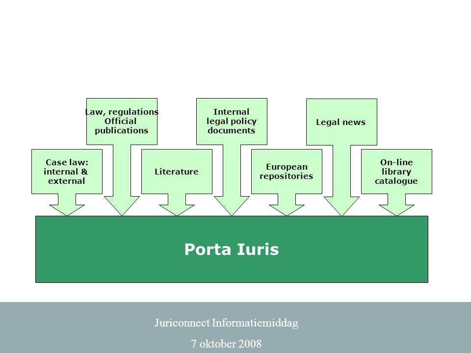 Juriconnect Informatiemiddag 7 oktober 2008 Porta Iuris Case law: internal & external Law, regulations Official publications Literature European repos