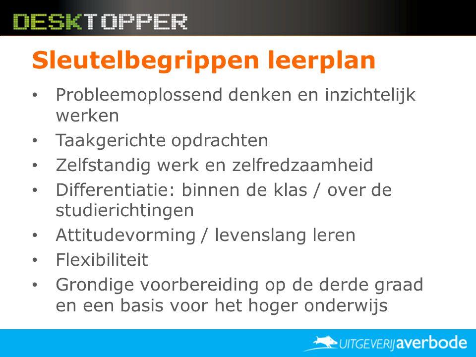 Datum Locatie Publiek spreker Infosessies 2011Lieve Smeulders Petra Vekemans Chris De Roover Lieve Geerts Jeroen Wouters