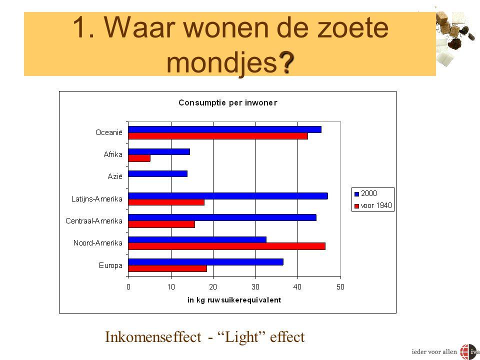 "? 1. Waar wonen de zoete mondjes? Inkomenseffect - ""Light"" effect"
