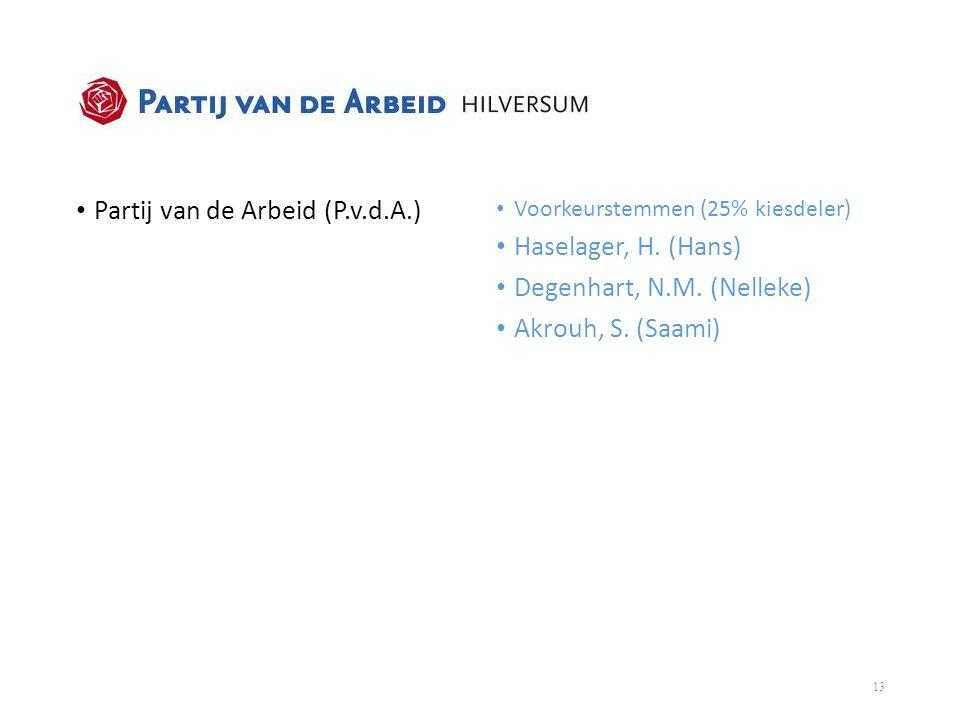 • Partij van de Arbeid (P.v.d.A.) • Voorkeurstemmen (25% kiesdeler) • Haselager, H. (Hans) • Degenhart, N.M. (Nelleke) • Akrouh, S. (Saami) 13