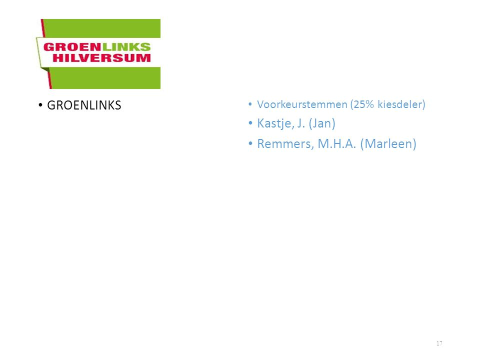 • GROENLINKS • Voorkeurstemmen (25% kiesdeler) • Kastje, J. (Jan) • Remmers, M.H.A. (Marleen) 17