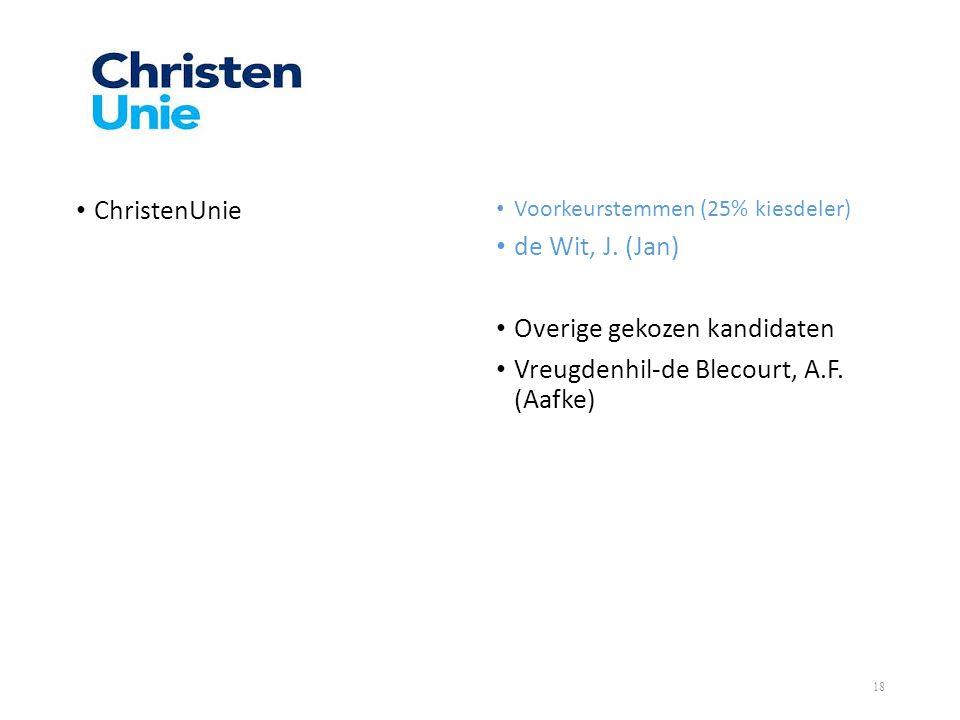• ChristenUnie • Voorkeurstemmen (25% kiesdeler) • de Wit, J. (Jan) • Overige gekozen kandidaten • Vreugdenhil-de Blecourt, A.F. (Aafke) 18