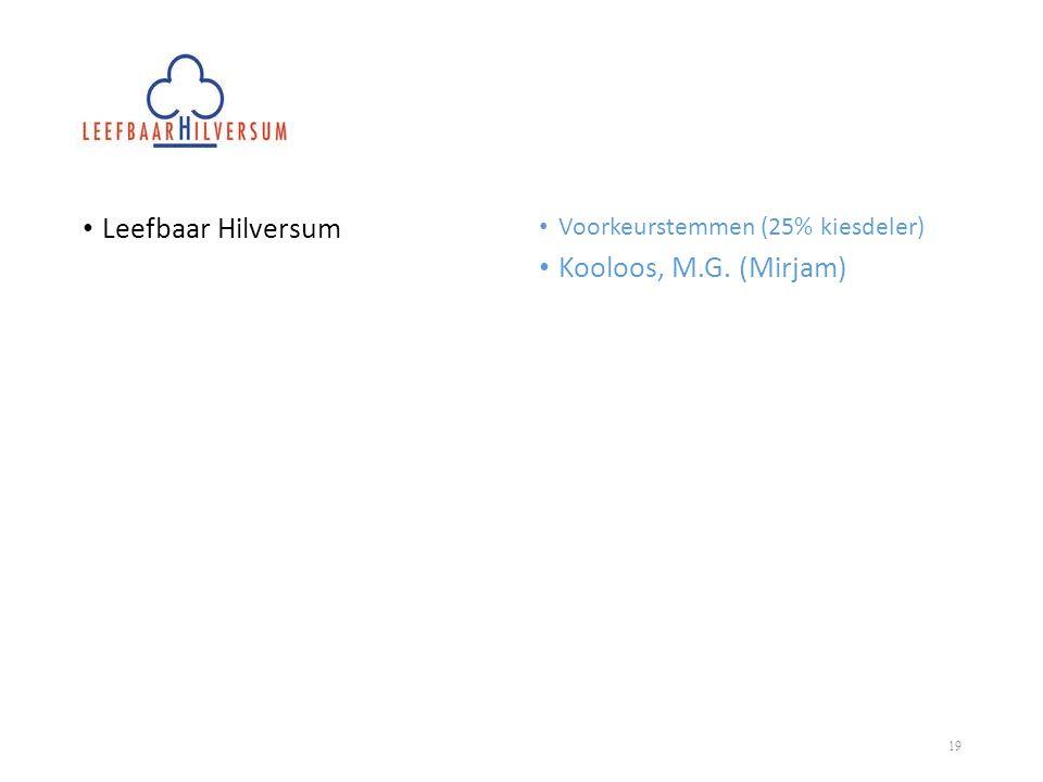 • Leefbaar Hilversum • Voorkeurstemmen (25% kiesdeler) • Kooloos, M.G. (Mirjam) 19