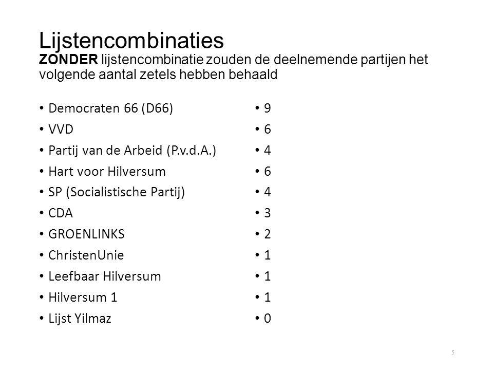 Lijstencombinaties ZONDER lijstencombinatie zouden de deelnemende partijen het volgende aantal zetels hebben behaald • Democraten 66 (D66) • VVD • Par