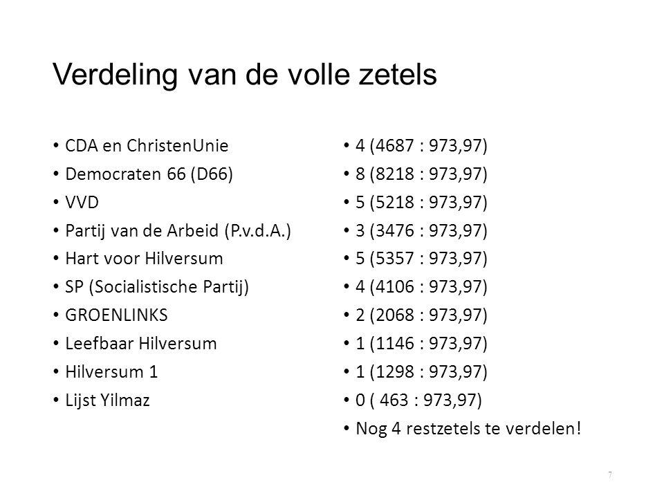 Verdeling van de volle zetels • CDA en ChristenUnie • Democraten 66 (D66) • VVD • Partij van de Arbeid (P.v.d.A.) • Hart voor Hilversum • SP (Socialis