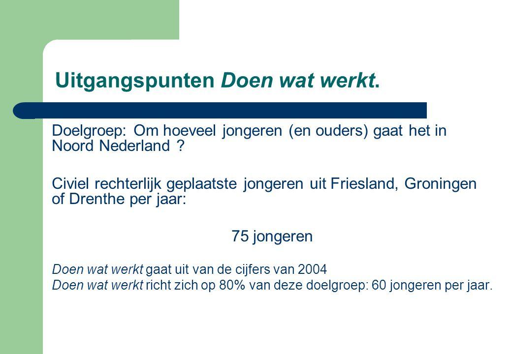 Uitgangspunten Doen wat werkt. Doelgroep: Om hoeveel jongeren (en ouders) gaat het in Noord Nederland ? Civiel rechterlijk geplaatste jongeren uit Fri