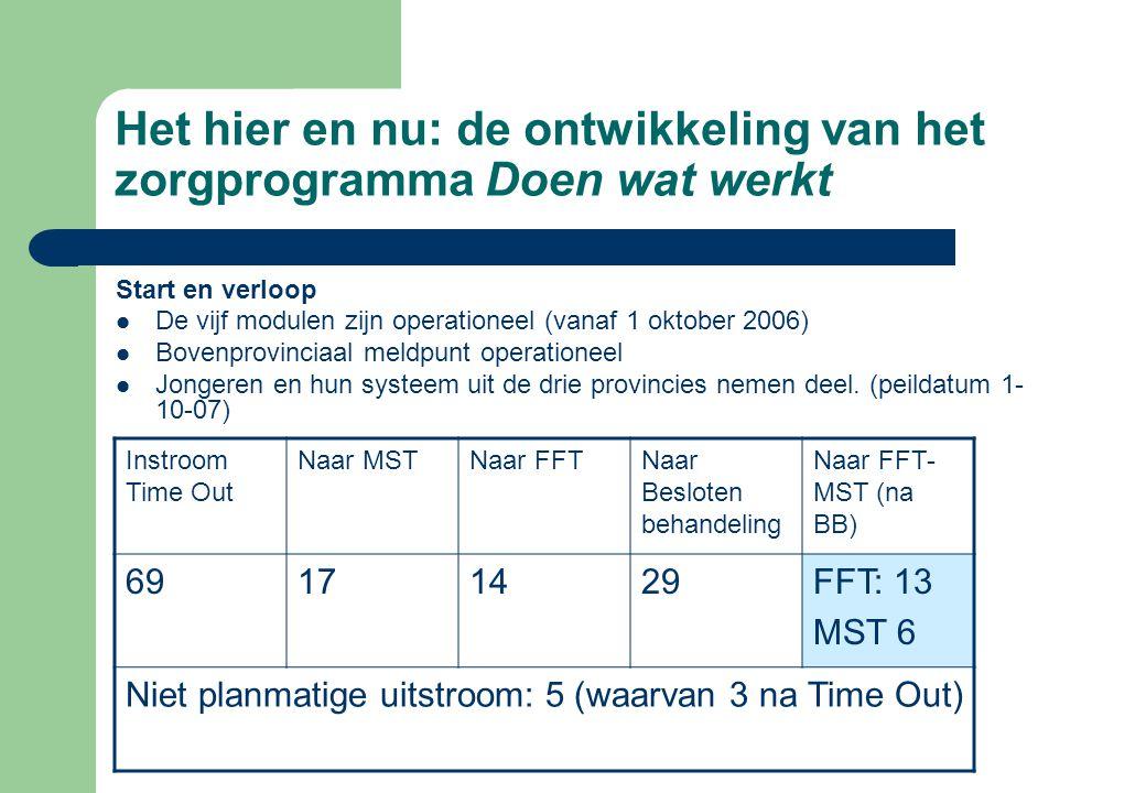 Het hier en nu: de ontwikkeling van het zorgprogramma Doen wat werkt Start en verloop  De vijf modulen zijn operationeel (vanaf 1 oktober 2006)  Bov