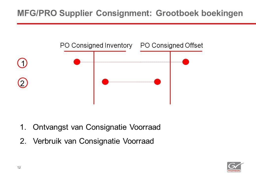 12 MFG/PRO Supplier Consignment: Grootboek boekingen PO Consigned InventoryPO Consigned Offset 1 1. Ontvangst van Consignatie Voorraad 2 2. Verbruik v