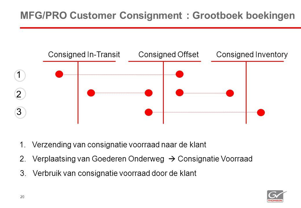 20 MFG/PRO Customer Consignment : Grootboek boekingen Consigned In-TransitConsigned InventoryConsigned Offset 1 1. Verzending van consignatie voorraad