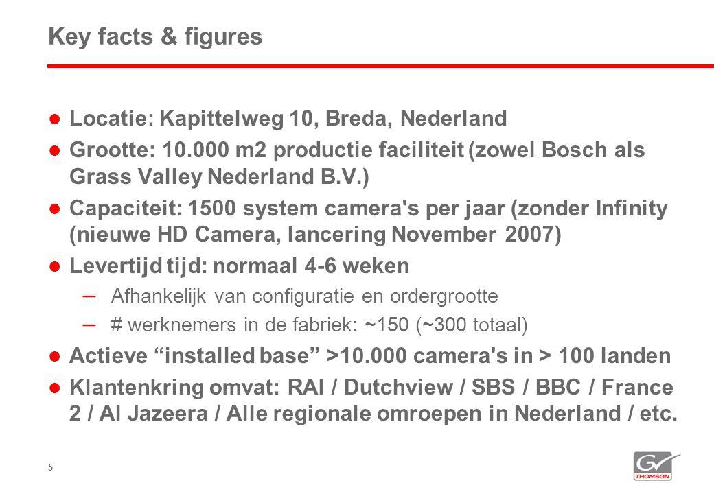 5 Key facts & figures  Locatie: Kapittelweg 10, Breda, Nederland  Grootte: 10.000 m2 productie faciliteit (zowel Bosch als Grass Valley Nederland B.V.)  Capaciteit: 1500 system camera s per jaar (zonder Infinity (nieuwe HD Camera, lancering November 2007)  Levertijd tijd: normaal 4-6 weken – Afhankelijk van configuratie en ordergrootte – # werknemers in de fabriek: ~150 (~300 totaal)  Actieve installed base >10.000 camera s in > 100 landen  Klantenkring omvat: RAI / Dutchview / SBS / BBC / France 2 / Al Jazeera / Alle regionale omroepen in Nederland / etc.