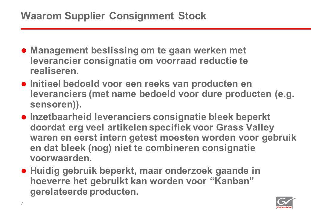 7 Waarom Supplier Consignment Stock  Management beslissing om te gaan werken met leverancier consignatie om voorraad reductie te realiseren.  Initie