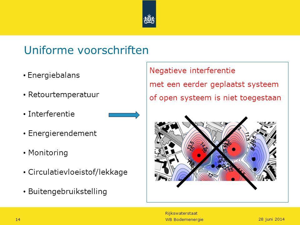 Rijkswaterstaat 14WB Bodemenergie Uniforme voorschriften Negatieve interferentie met een eerder geplaatst systeem of open systeem is niet toegestaan •