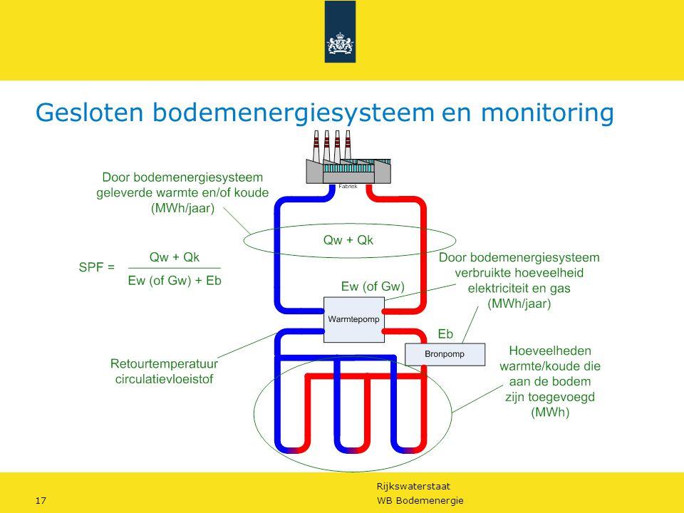 Rijkswaterstaat 17WB Bodemenergie Gesloten bodemenergiesysteem en monitoring