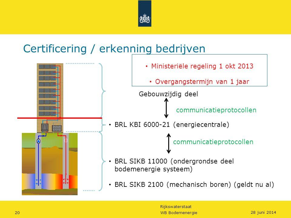 Rijkswaterstaat 20WB Bodemenergie Certificering / erkenning bedrijven • BRL KBI 6000-21 (energiecentrale) • BRL SIKB 11000 (ondergrondse deel bodemene