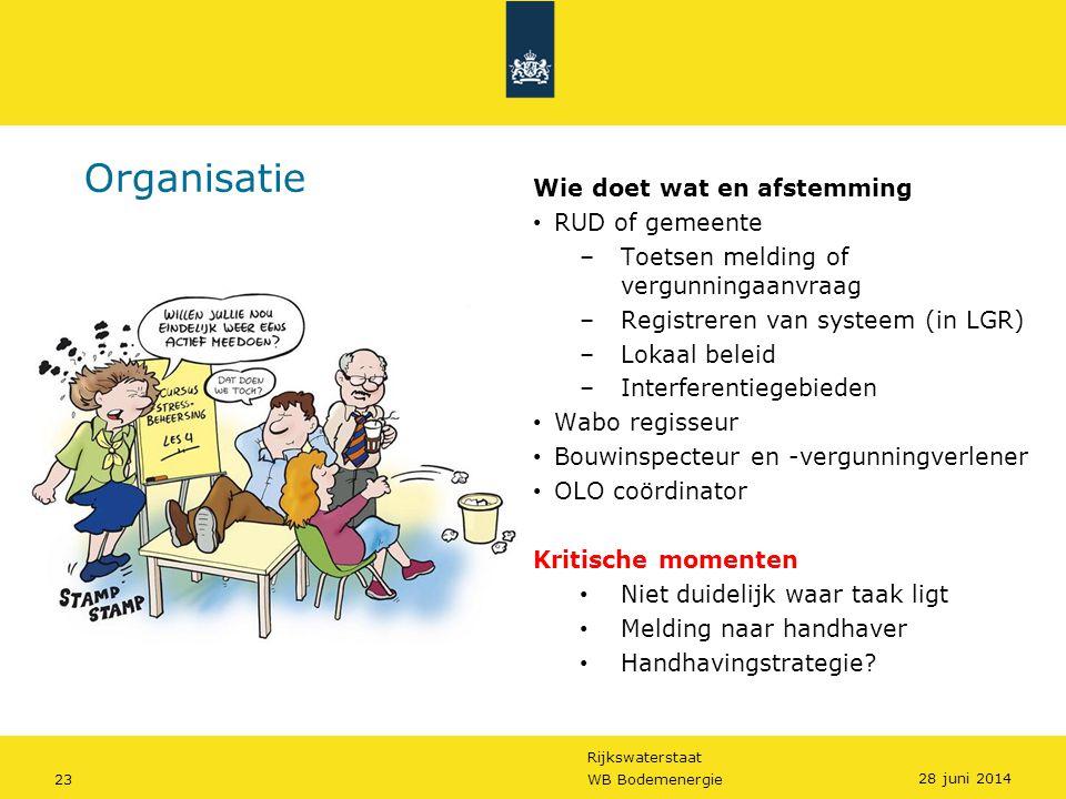 Rijkswaterstaat 23WB Bodemenergie Organisatie Wie doet wat en afstemming • RUD of gemeente –Toetsen melding of vergunningaanvraag –Registreren van sys