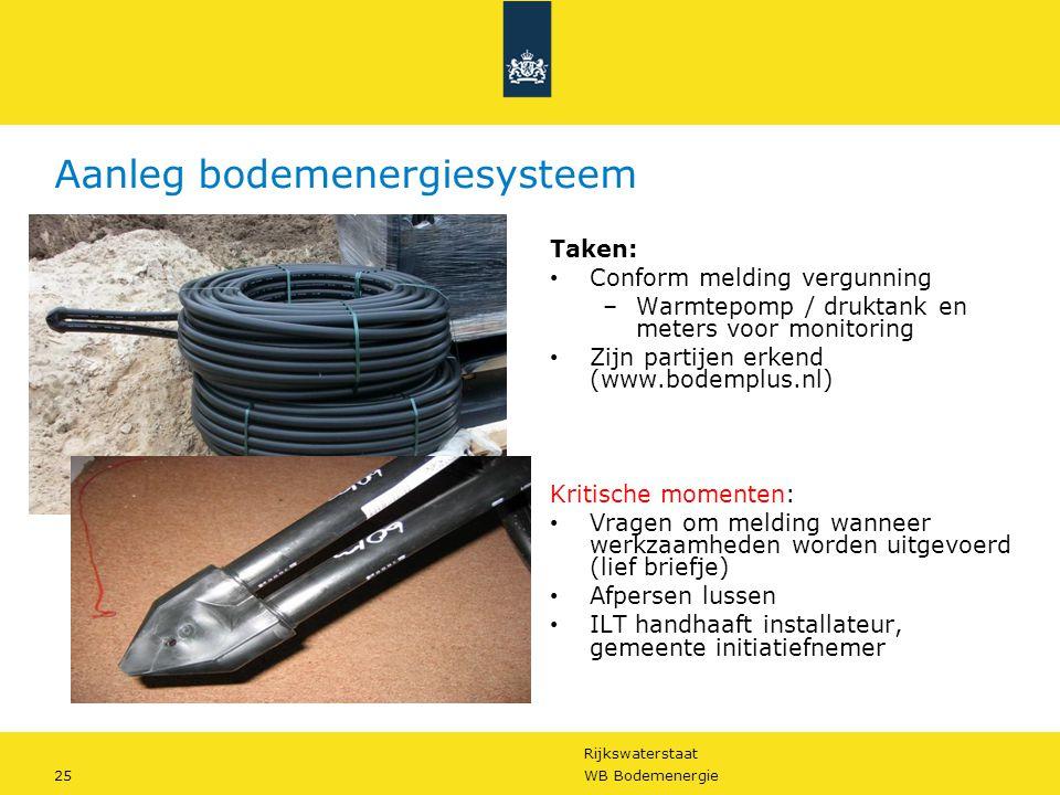 Rijkswaterstaat 25WB Bodemenergie Aanleg bodemenergiesysteem Taken: • Conform melding vergunning –Warmtepomp / druktank en meters voor monitoring • Zi