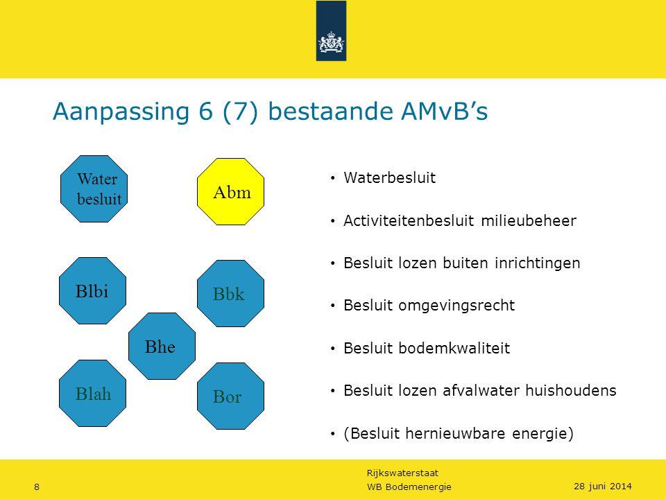 Rijkswaterstaat 8WB Bodemenergie Aanpassing 6 (7) bestaande AMvB's • Waterbesluit • Activiteitenbesluit milieubeheer • Besluit lozen buiten inrichting