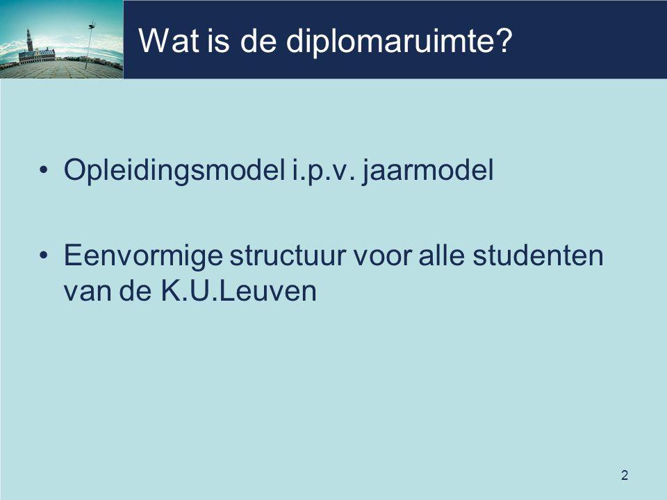 2 Wat is de diplomaruimte? •Opleidingsmodel i.p.v. jaarmodel •Eenvormige structuur voor alle studenten van de K.U.Leuven