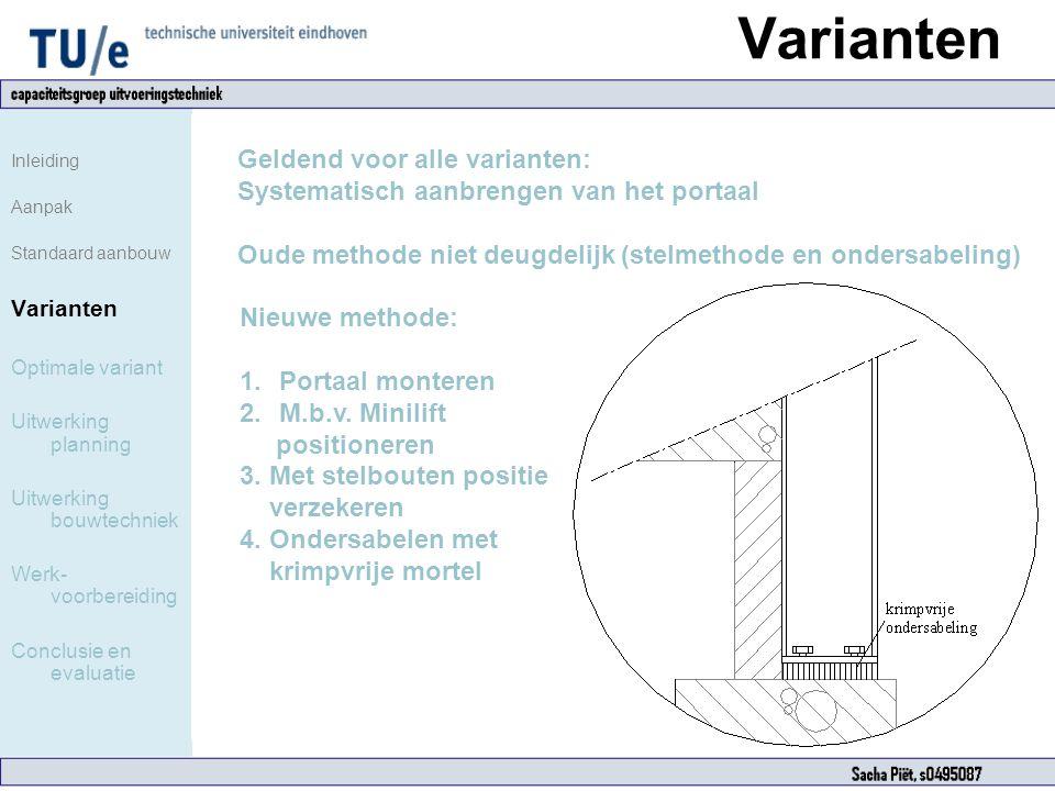Varianten Geldend voor alle varianten: Systematisch aanbrengen van het portaal Oude methode niet deugdelijk (stelmethode en ondersabeling) Nieuwe meth