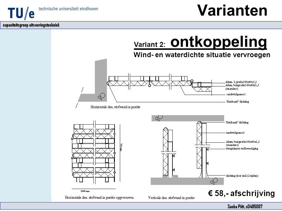 Varianten Variant 2: ontkoppeling Wind- en waterdichte situatie vervroegen € 58,- afschrijving