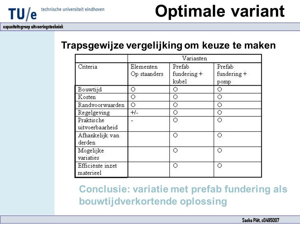 Optimale variant Trapsgewijze vergelijking om keuze te maken Conclusie: variatie met prefab fundering als bouwtijdverkortende oplossing