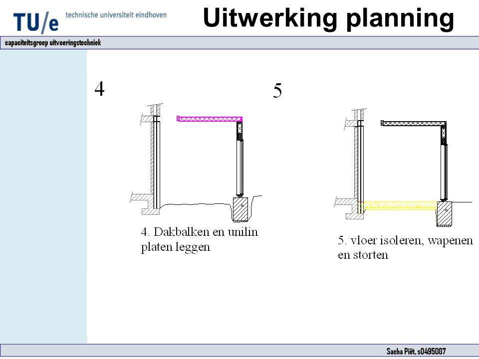 Uitwerking planning