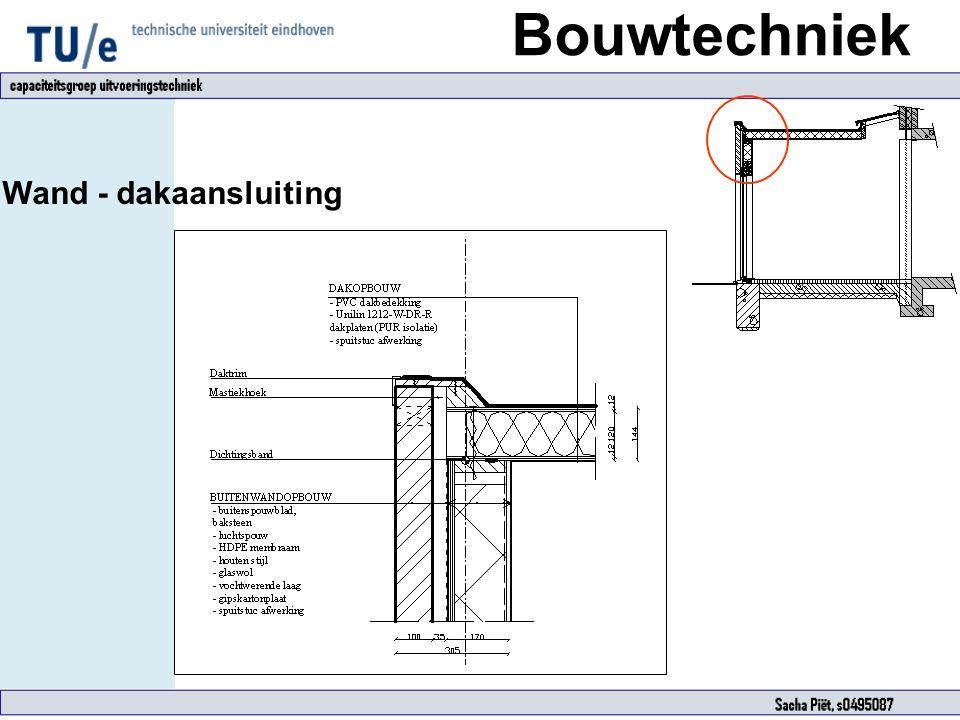 Wand - dakaansluiting Bouwtechniek