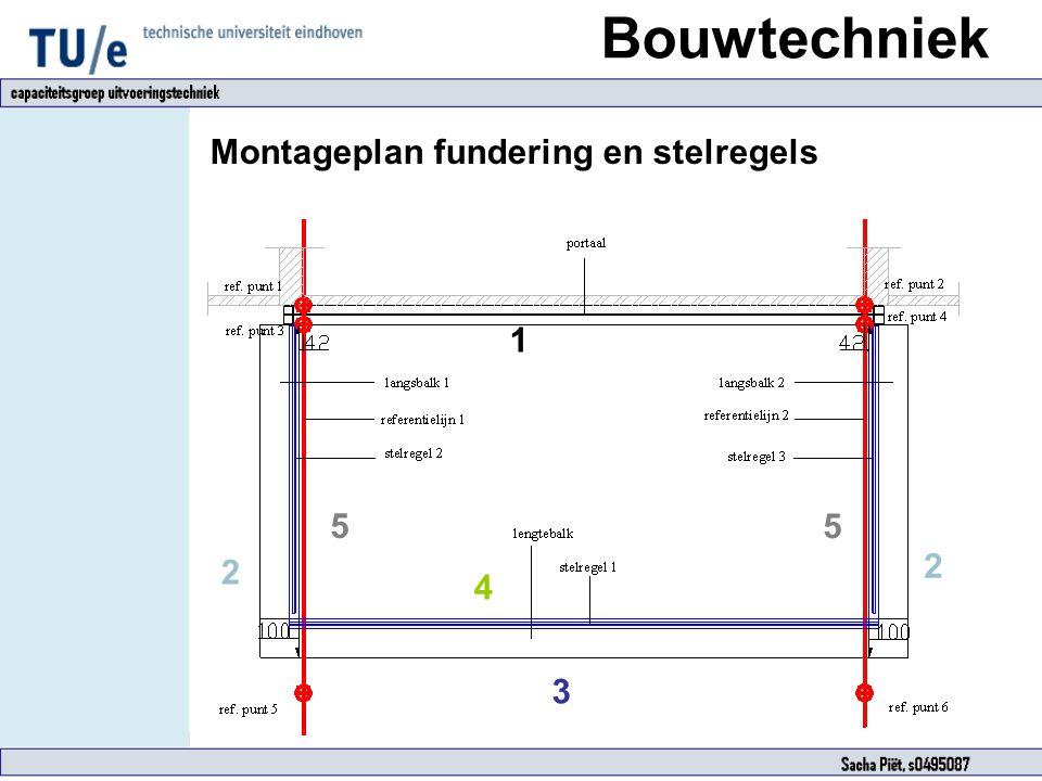Bouwtechniek Montageplan fundering en stelregels 1 2 2 3 4 5 5