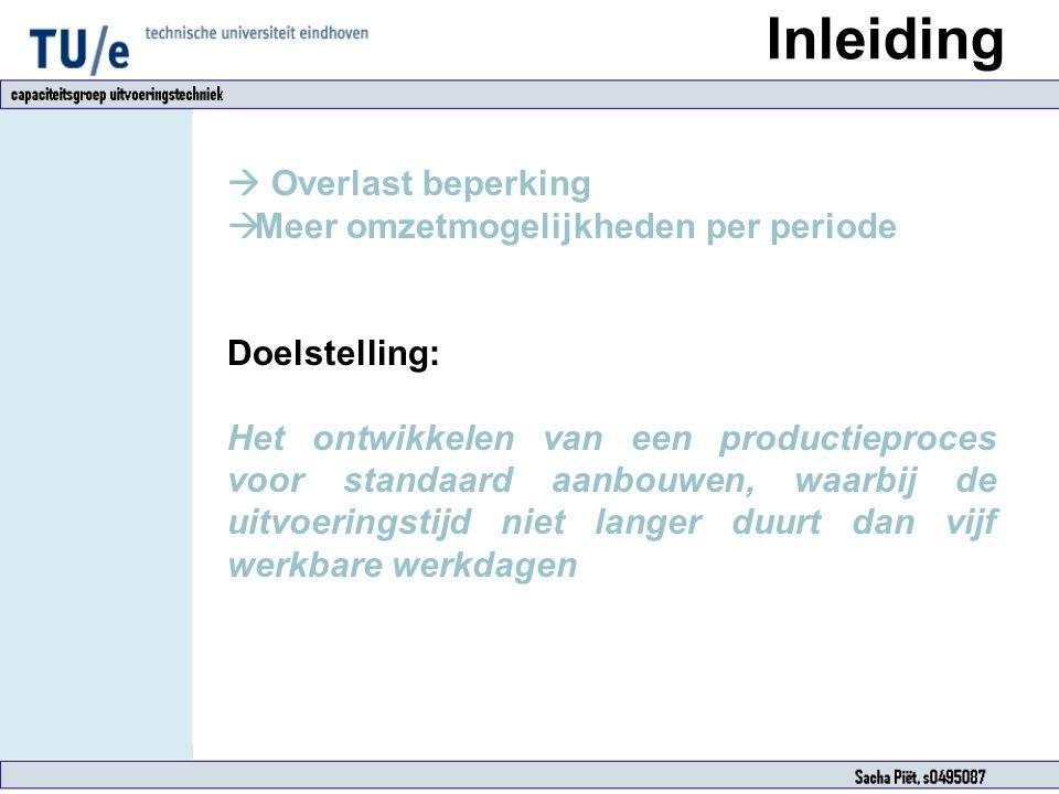 Overlast beperking  Meer omzetmogelijkheden per periode Doelstelling: Het ontwikkelen van een productieproces voor standaard aanbouwen, waarbij de