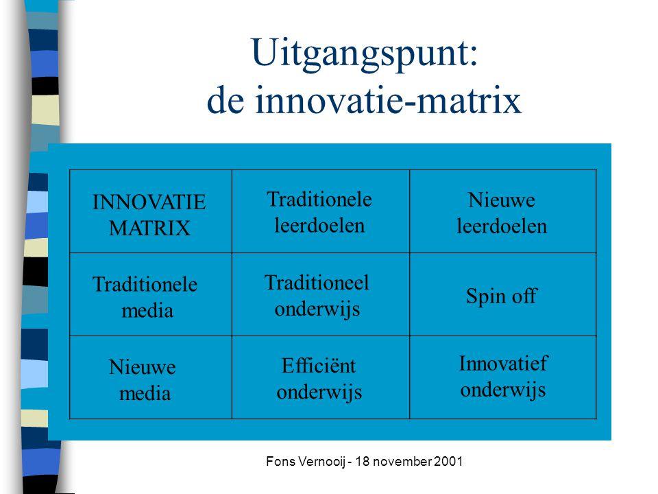 Fons Vernooij - 18 november 2001 Media- kenmerken Pedagogische kenmerken Leerdoelen Leeractiviteiten Media Ontwerp -proces Competenties Kritisch snijvlak voor optimalisering