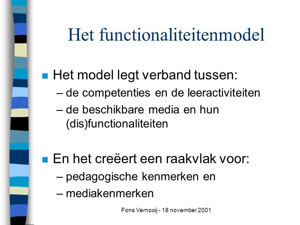 Fons Vernooij - 18 november 2001 Het functionaliteitenmodel n Het model legt verband tussen: –de competenties en de leeractiviteiten –de beschikbare media en hun (dis)functionaliteiten n En het creëert een raakvlak voor: –pedagogische kenmerken en –mediakenmerken