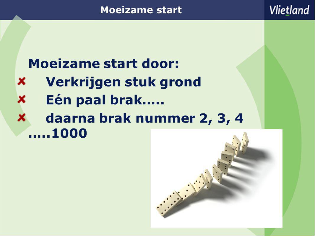 Moeizame start Moeizame start door: Verkrijgen stuk grond Eén paal brak…..