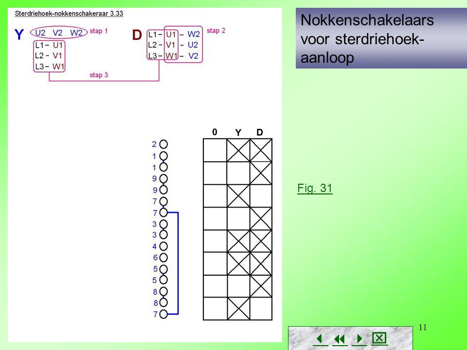 Ivan Maesen11 Nokkenschakelaars voor sterdriehoek- aanloop        Fig. 31