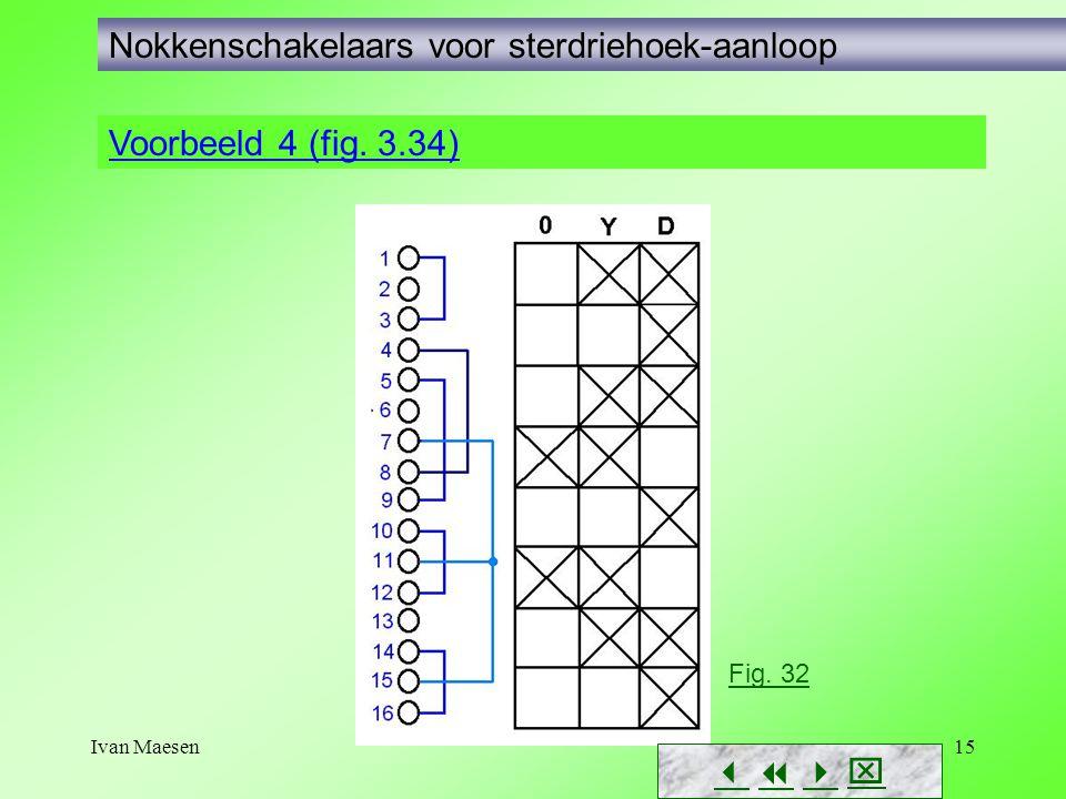 Ivan Maesen15 Nokkenschakelaars voor sterdriehoek-aanloop Voorbeeld 4 (fig. 3.34)        Fig. 32