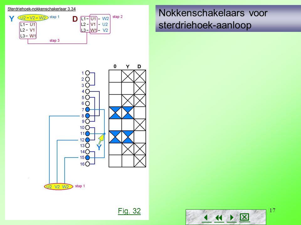 Ivan Maesen17 Nokkenschakelaars voor sterdriehoek-aanloop        Fig. 32