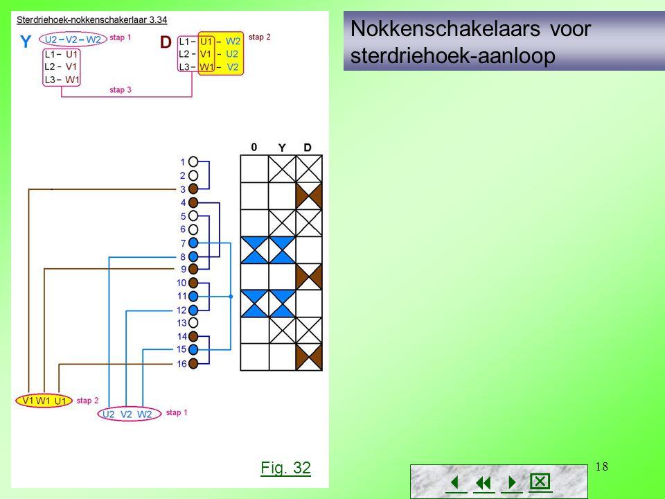 Ivan Maesen18 Nokkenschakelaars voor sterdriehoek-aanloop        Fig. 32