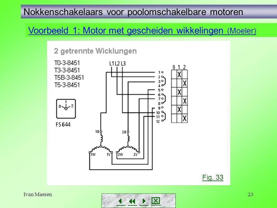Ivan Maesen23 Voorbeeld 1: Motor met gescheiden wikkelingen (Moeler) Nokkenschakelaars voor poolomschakelbare motoren        Fig. 33