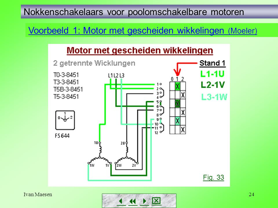 Ivan Maesen24 Voorbeeld 1: Motor met gescheiden wikkelingen (Moeler) Nokkenschakelaars voor poolomschakelbare motoren        Fig. 33