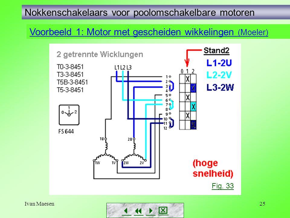 Ivan Maesen25 Voorbeeld 1: Motor met gescheiden wikkelingen (Moeler) Nokkenschakelaars voor poolomschakelbare motoren        Fig. 33