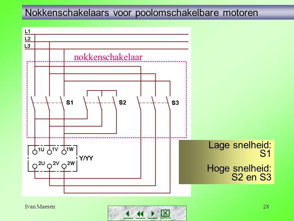 Ivan Maesen28 Nokkenschakelaars voor poolomschakelbare motoren Lage snelheid: S1 Hoge snelheid: S2 en S3 nokkenschakelaar       