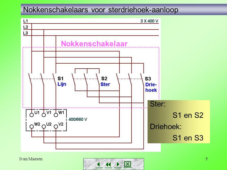 Ivan Maesen5 Nokkenschakelaars voor sterdriehoek-aanloop Nokkenschakelaar Ster: S1 en S2 Driehoek: S1 en S3       