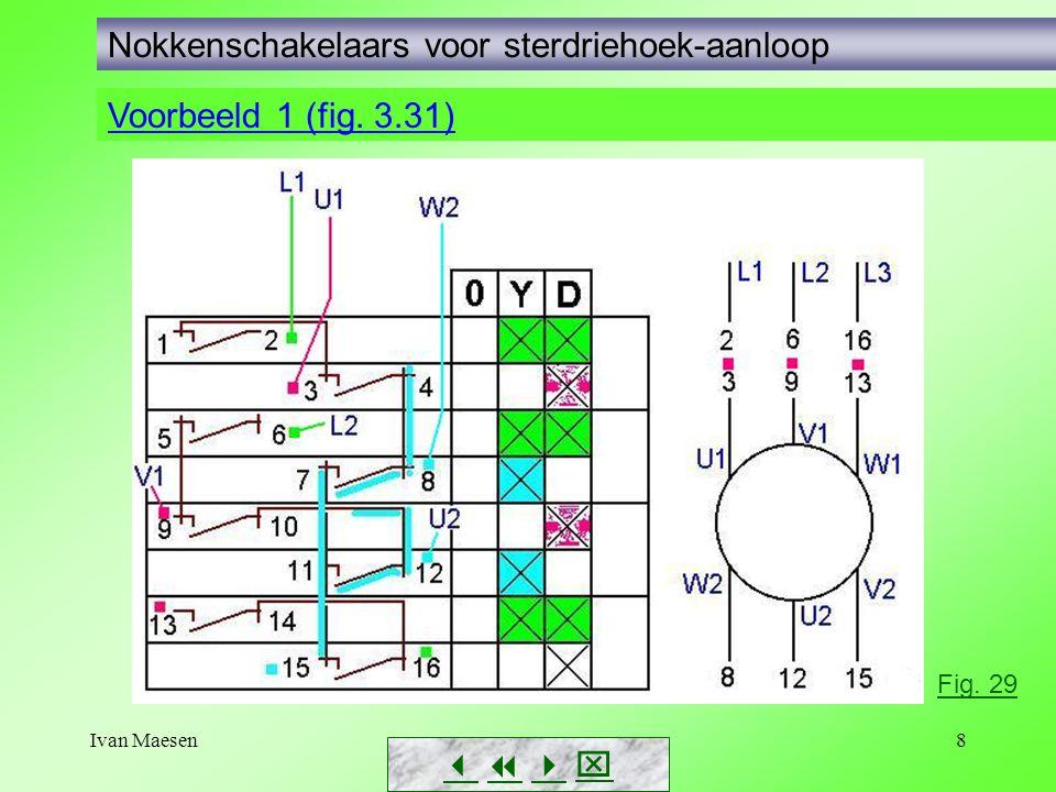 Ivan Maesen8 Nokkenschakelaars voor sterdriehoek-aanloop Voorbeeld 1 (fig. 3.31)        Fig. 29