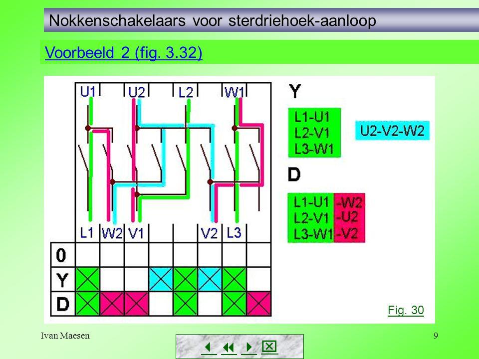 Ivan Maesen9 Nokkenschakelaars voor sterdriehoek-aanloop Voorbeeld 2 (fig. 3.32)        Fig. 30