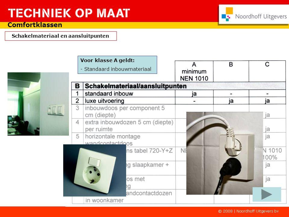 Comfortklassen Schakelmateriaal en aansluitpunten Voor klasse A geldt: - Standaard inbouwmateriaal