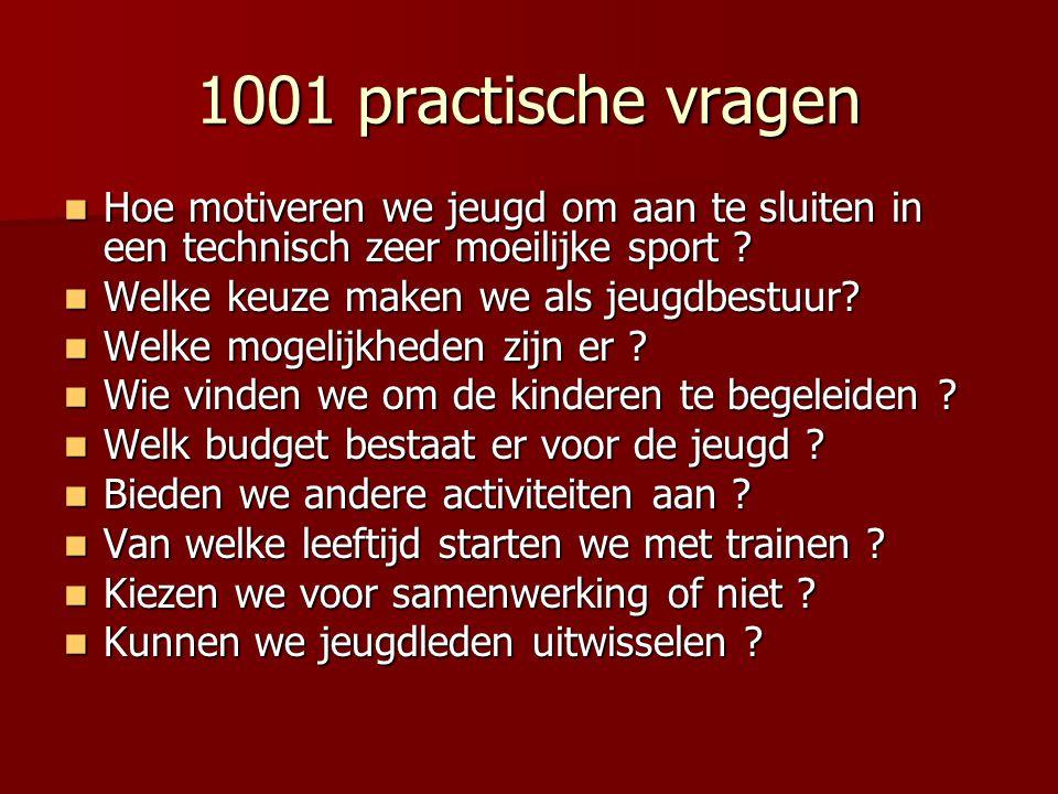 1001 practische vragen  Hoe motiveren we jeugd om aan te sluiten in een technisch zeer moeilijke sport ?  Welke keuze maken we als jeugdbestuur?  W